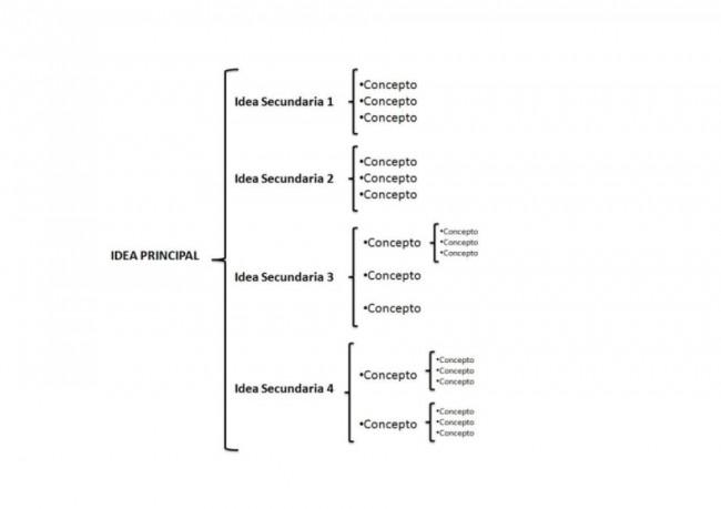 ejemplo-cuadro-sinoptico1