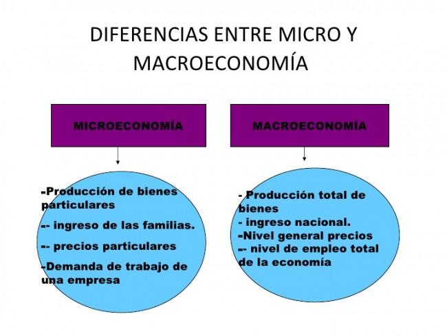 introduccin-a-la-macroeconoma-2-728
