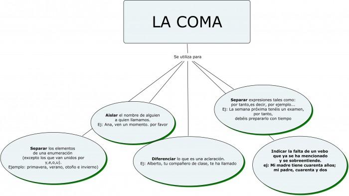 la-coma