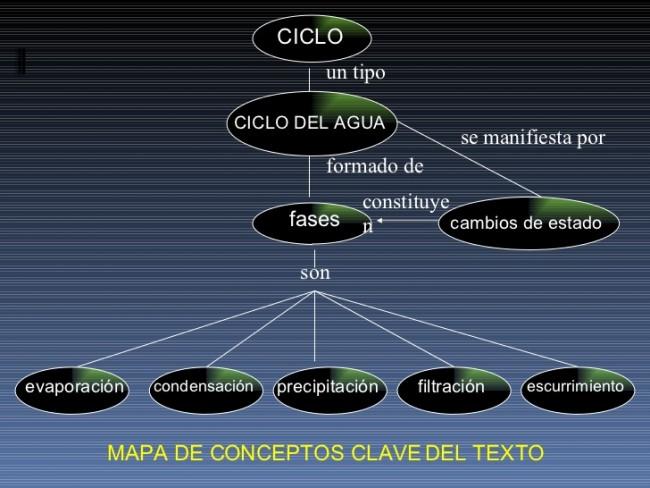 mapas-conceptuales-31-728