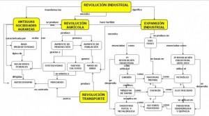revolucion_industrialmc