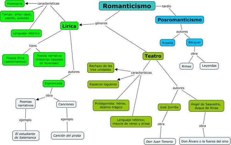romanticismi6d19583691985601a6fb30ff8c7024a2