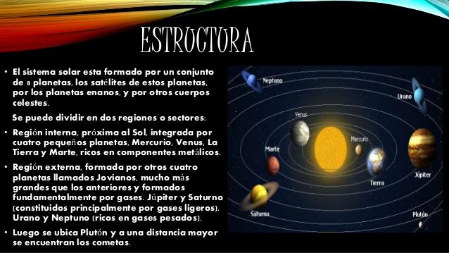 solar-y-sus-planetas-4-638