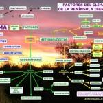 Cuadros sinópticos sobre el clima