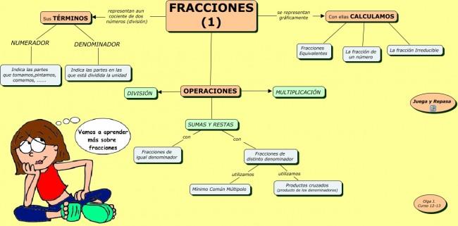 FRACCIONES (1).cmap