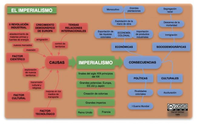Mapa cpnceptual de CAUSAS Y CONCECUENCIAS