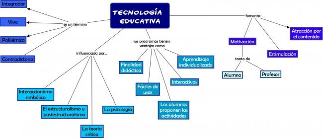 Teconología eduucativa
