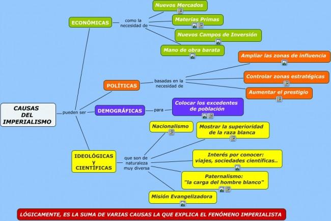 causas-imperialismo