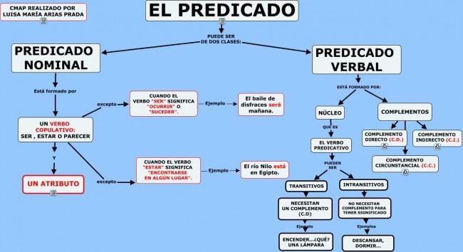el-predicado1