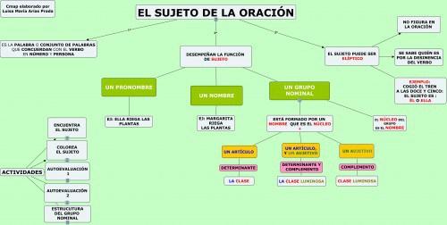 el-sujeto-de-la-oracic3b3n-e1333041654440