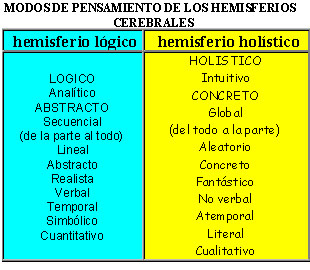 hemisferios_2