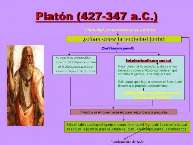 la-filosofa-de-platn-1-728