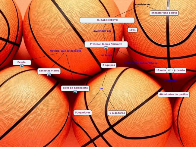 mapa conceptual baloncesto.cmap