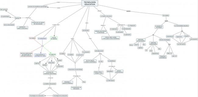 mapa-conceptual-tecnologias-educativas1