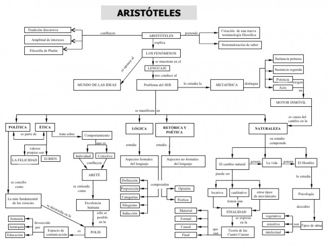 mapas-conceptuales-historia-de-la-filosofa-3-728