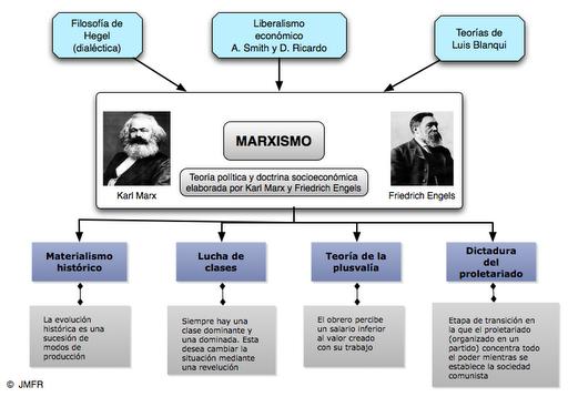 marxismo1