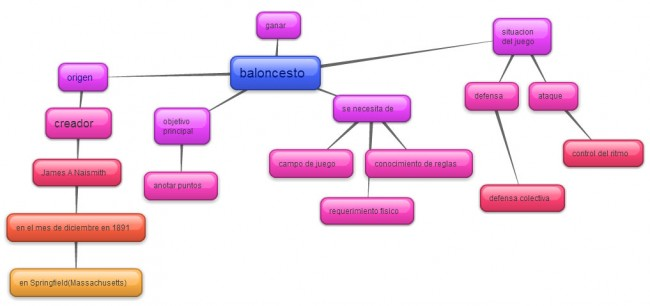 new-mind-map_2e42gnk8