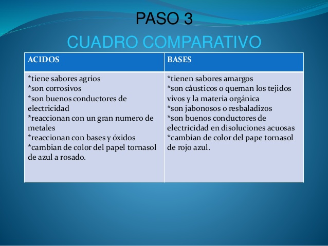 practica-1-4-638