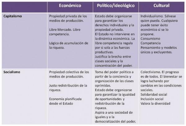 significado-capitalismo-e1412603037237