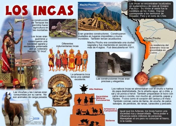 00_incas