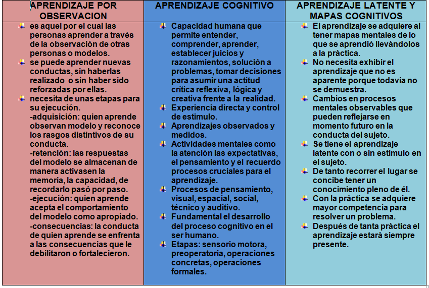 CUADRO_COMPARATIVO_DE_APRENDIZAJES