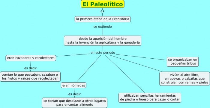 El Paleolítico.cmap