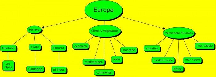 Europaaaa
