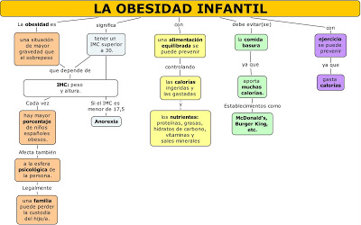 La+obesidad+infantil