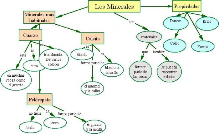 Los_Minerales