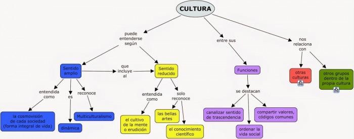 MC+-+cultura3
