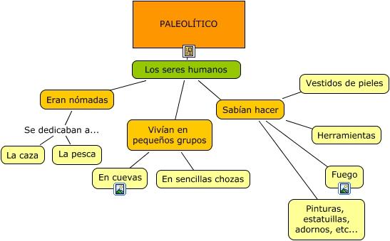 Paleolítico.cmap