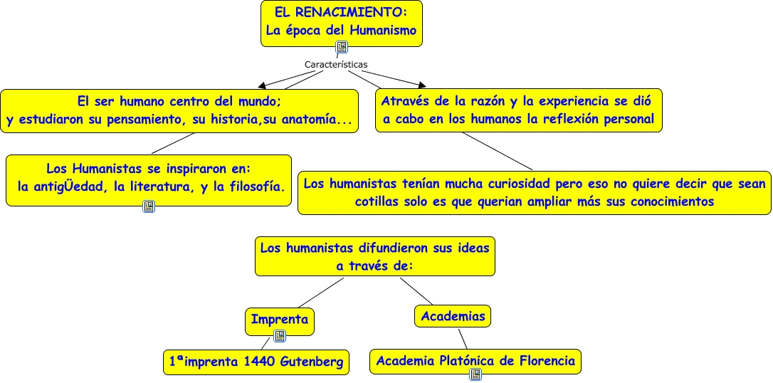 Renacimiento y reforma Sandra S%e1nchez Alba%f1il.cmap