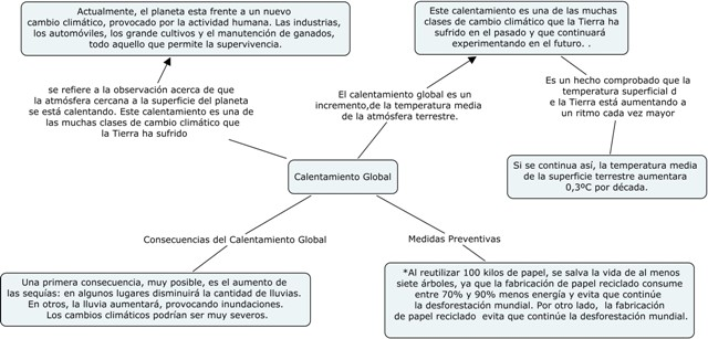 calentamiento_global.cmap
