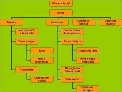 cancer mapa bn