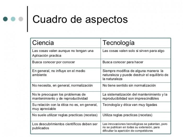 ciencia-tecnica-y-tecnologia-6-728