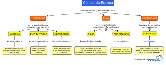 climas_europa