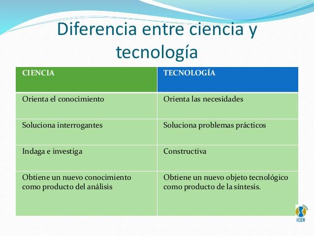conocimientos-cientificos-2-638
