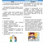 Cuadros comparativos sobre lenguaje oral y escrito