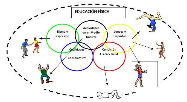 educacion-fisica-01