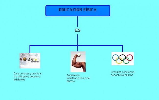 educaion-fisica