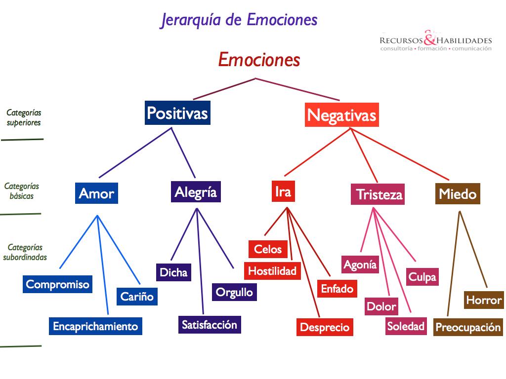 emociones.0011