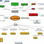 Cuadros sinópticos sobre Energía