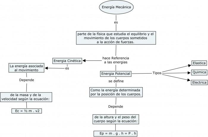 energia-mecanica1