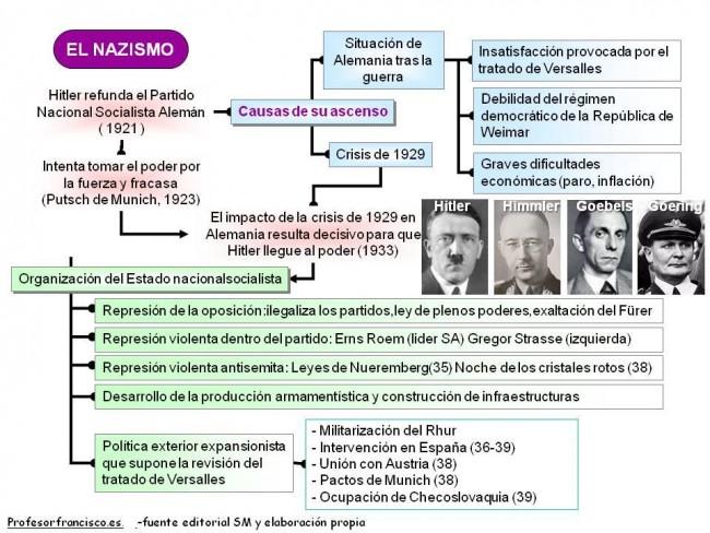 fascismo_4