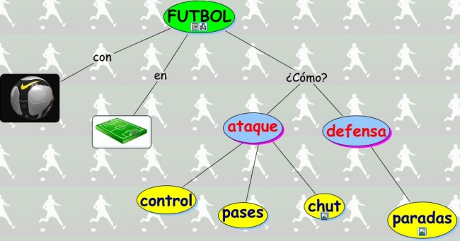 futbol.cmap