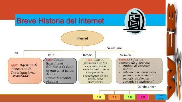 internetmapas-conceptuales-de-la-web-10-hasta-la-70-2-638
