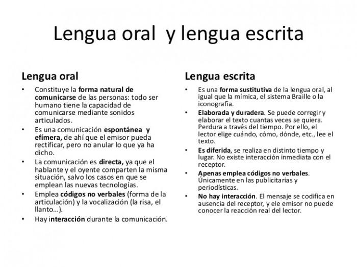 lengua-oral-y-lengua-escrita-1-728