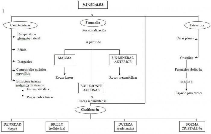 mapa conceptual_2