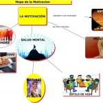 Mapas mentales sobre motivación