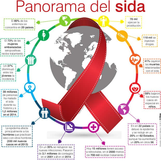 sidainfo_panorama_sida